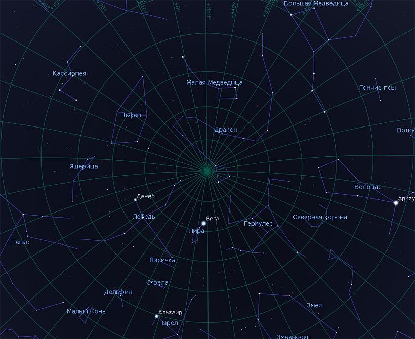 околополярные созвездия летом