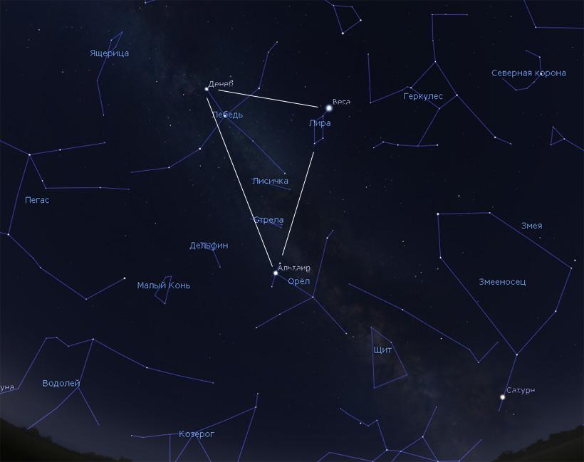 летний треугольник и Млечный Путь