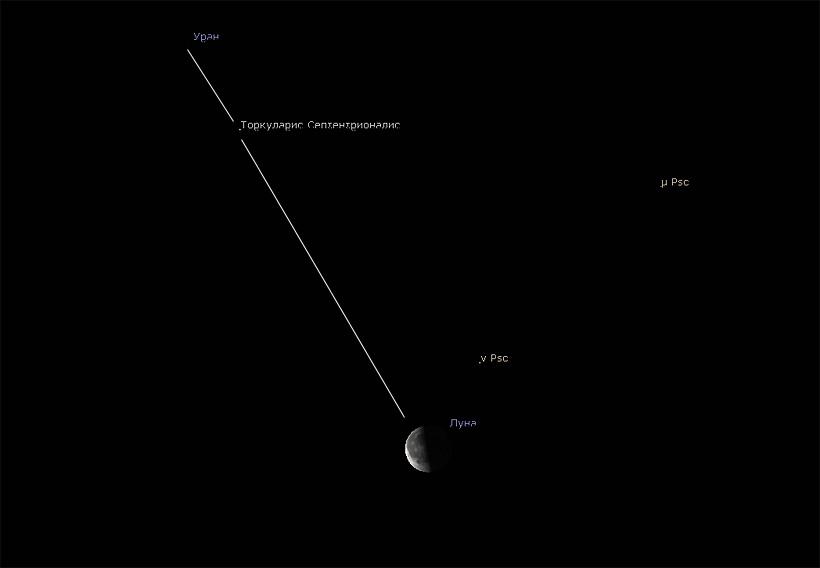 Уран и Луна на небе 17 июля 2017 года