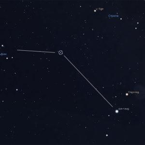 Звезда-мигрант ро Орла и неподвижные звезды