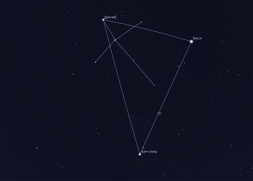 астеризмы летнего неба