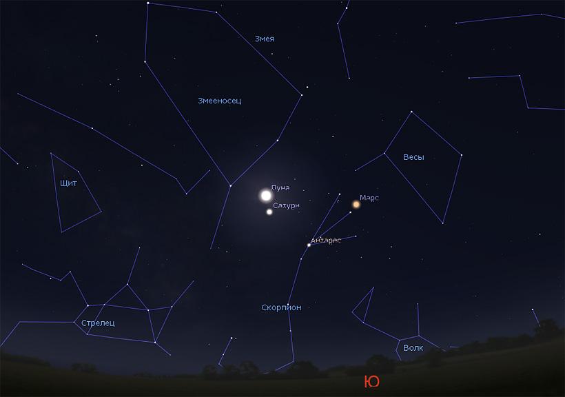Марс, Сатурн и Луна на небе
