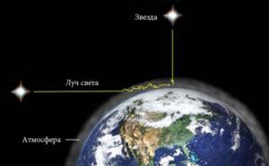причина мерцания звезд