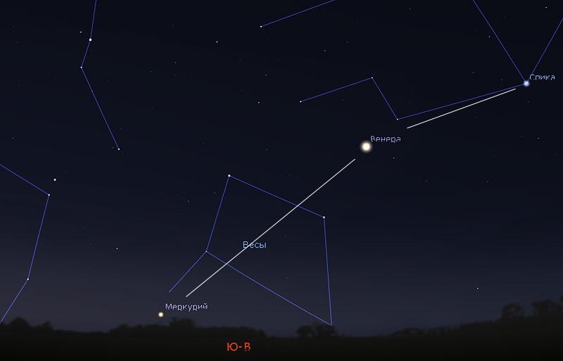 Меркурий на небе в декабре 2018 года