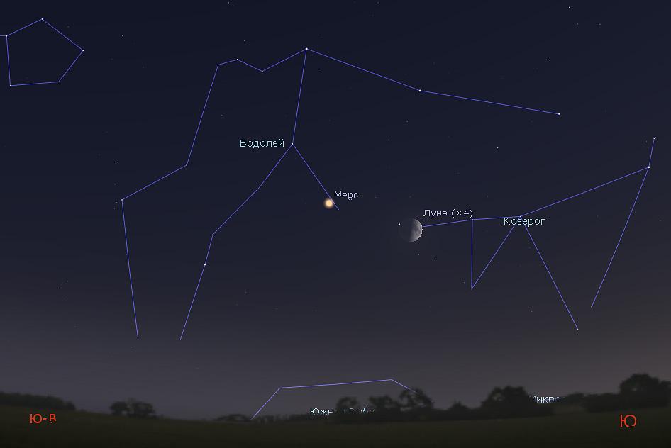 Луна и Марс сегодня вечером