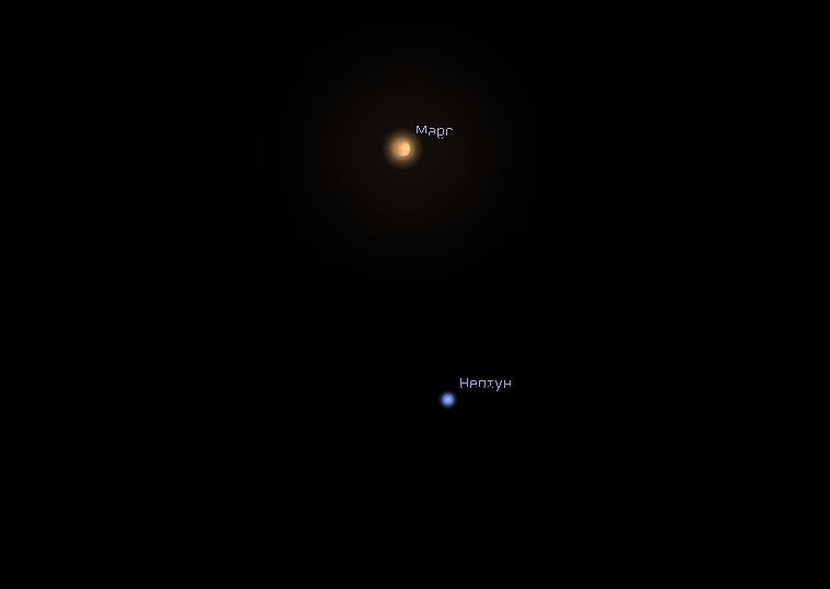 соединение Марса и Нептуна вечером 7 декабря 2018 года