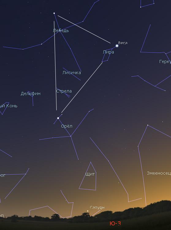 Сатурн в декабре 2018