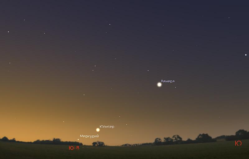 Меркурий Венера и Юпитер в декабре 2018