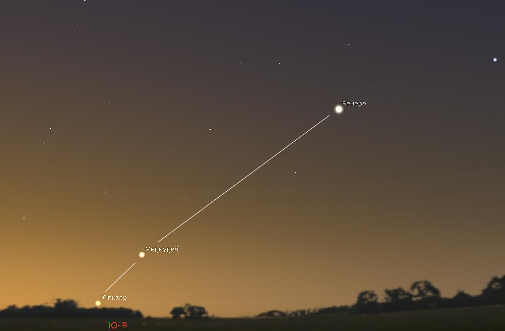 элонгация Меркурия 15 декабря 2018