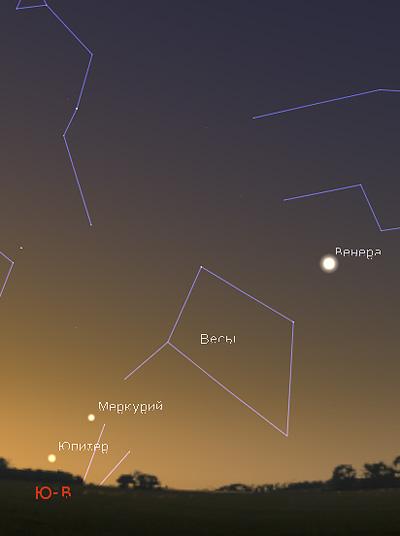 как найти Юпитер на небе в декабре 2018 года