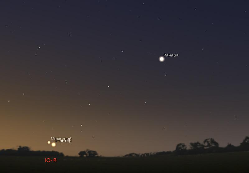 соединение Юпитера и Меркурия