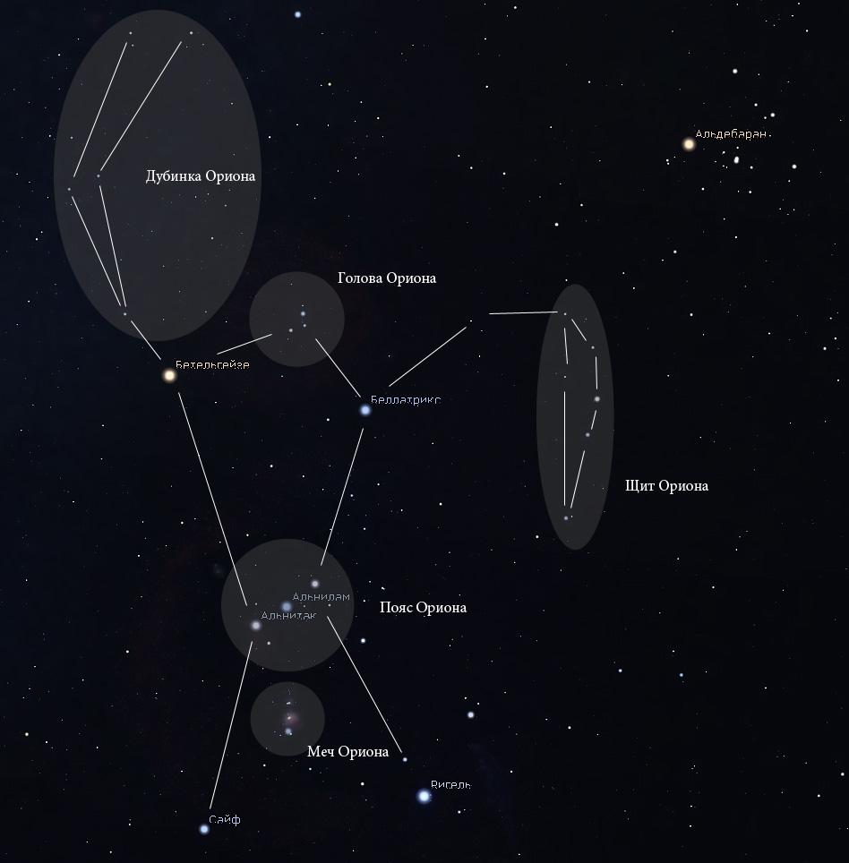 созвездие Ориона описание
