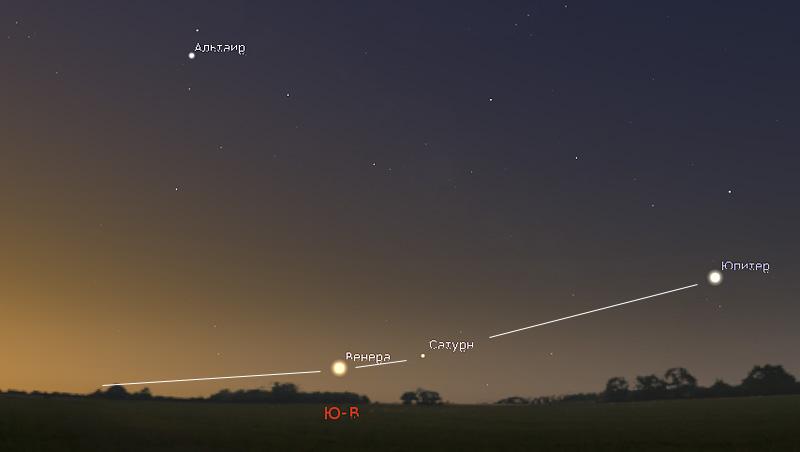 Сатурн в феврале 2019