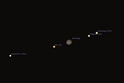Юпитер и его спутники в телескоп