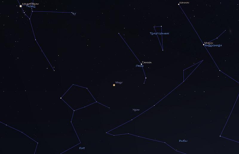 Марс в феврале 2019 года