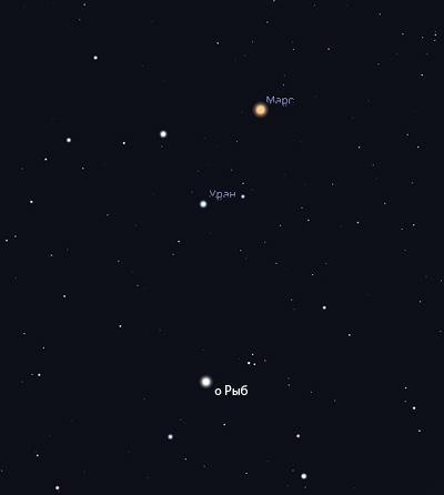 соединение Марса и Урана в феврале 2019 года