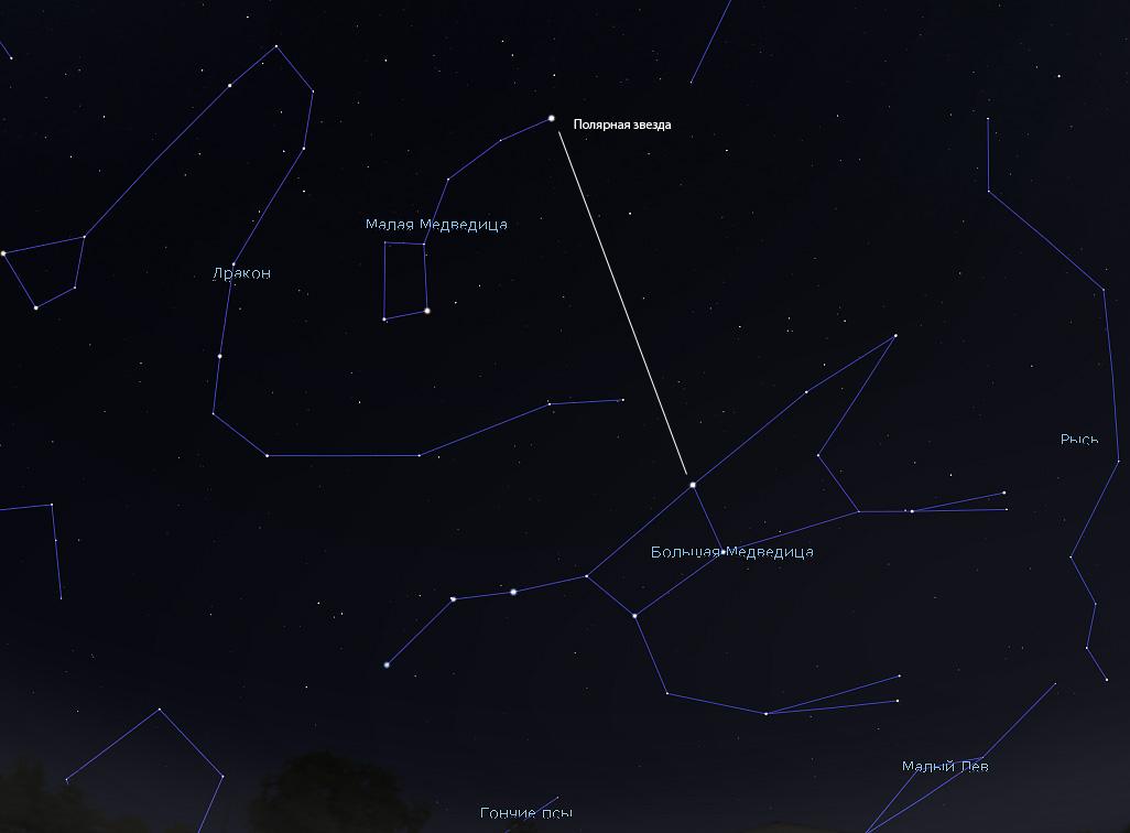 как найти Полярную звезду на небе