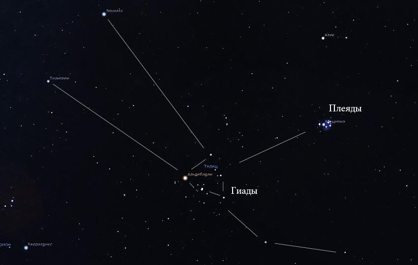 Плеяды и Гиады на небе