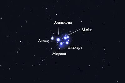 названия звезд Плеяд