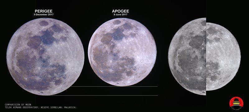 супелуна и мини-луна