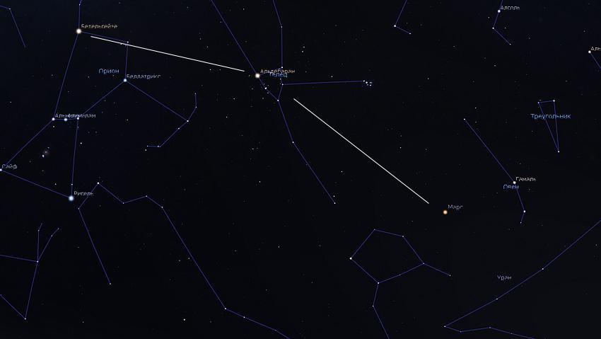 планеты на небе в марте 2019 года