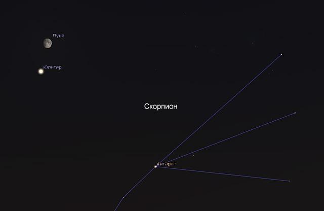 Юпитер и Антарес