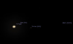 вид сатурна в телескоп