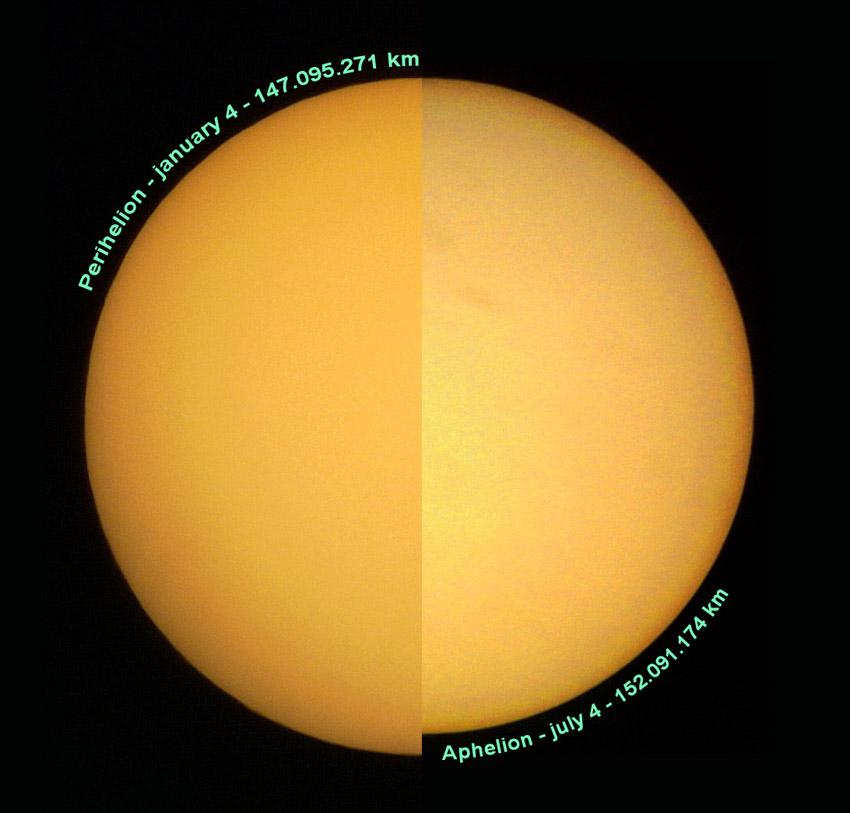 видимые размеры Солнца на небе зимой и летом