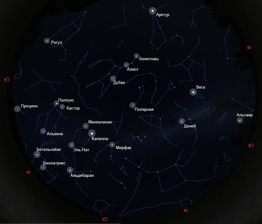 ярчайшие звезды северного полушария