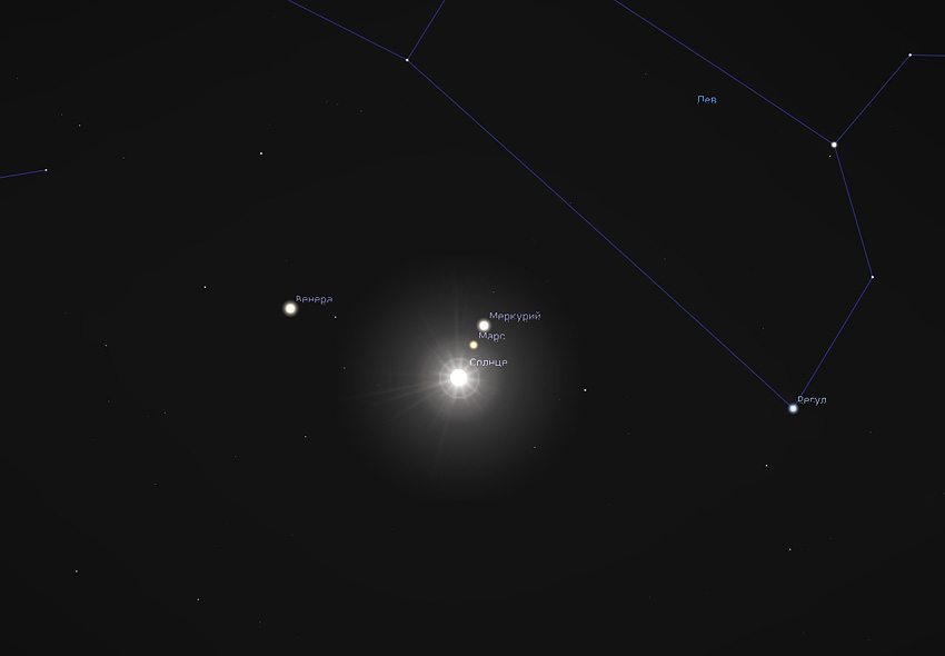 соединение Меркурия и Марса с Солнцем