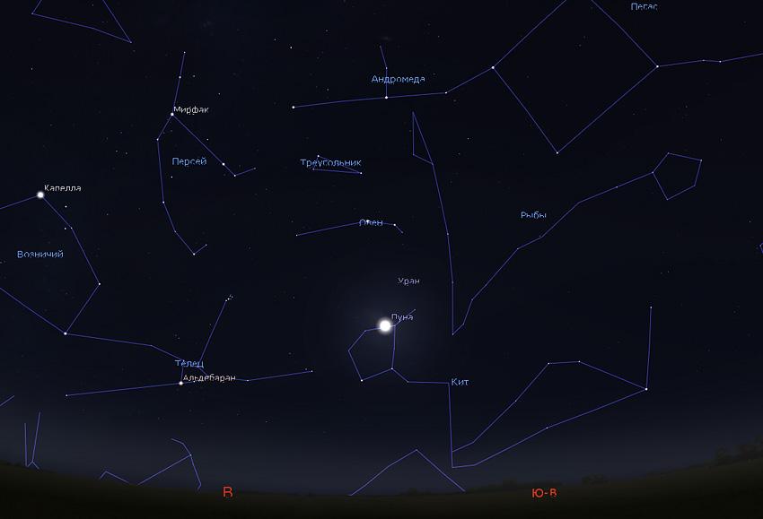 Луна и Уран на небе в августе 2019