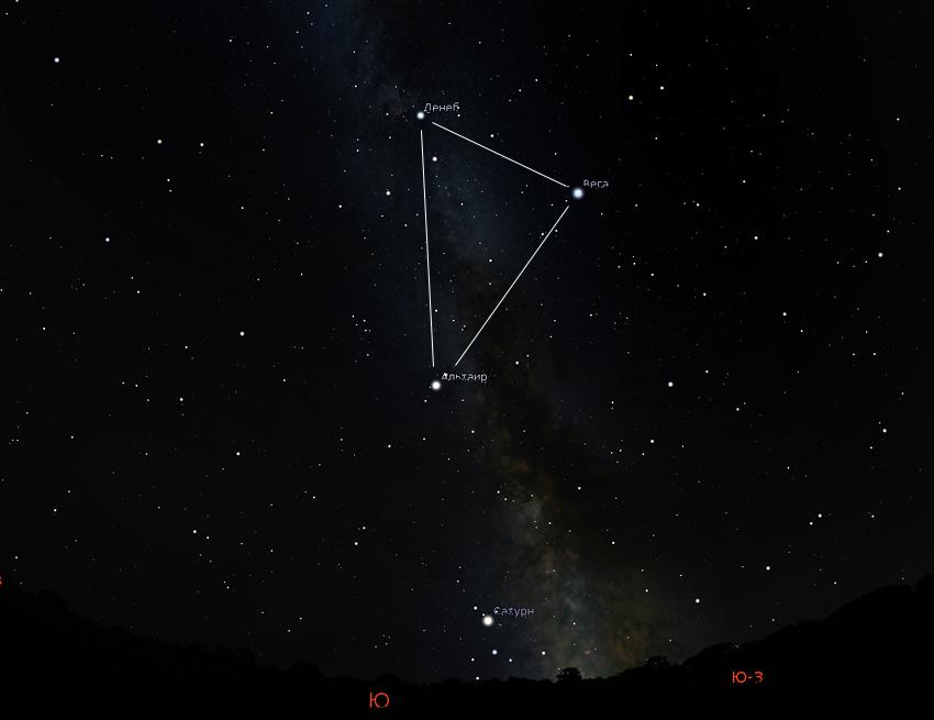 как увидеть Млечный Путь на небе