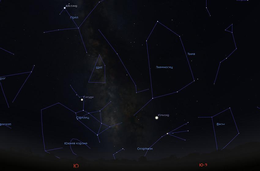 Юпитер в сентябре 2019