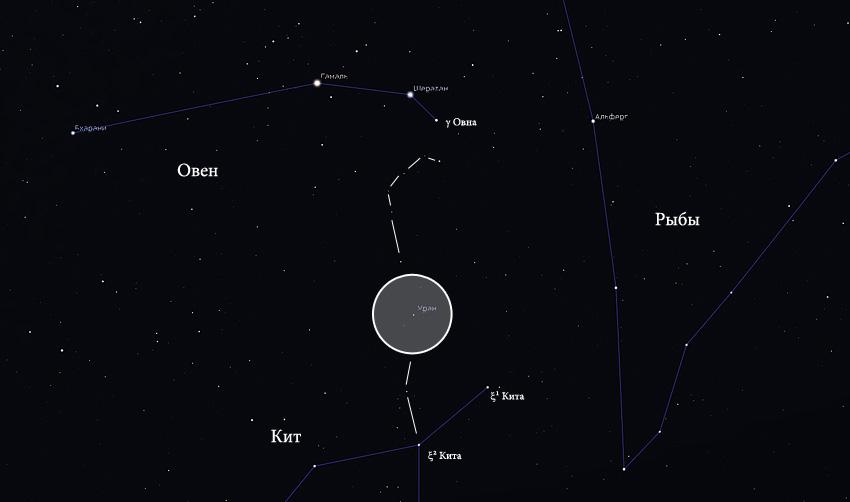 планета Уран в сентябре 2019