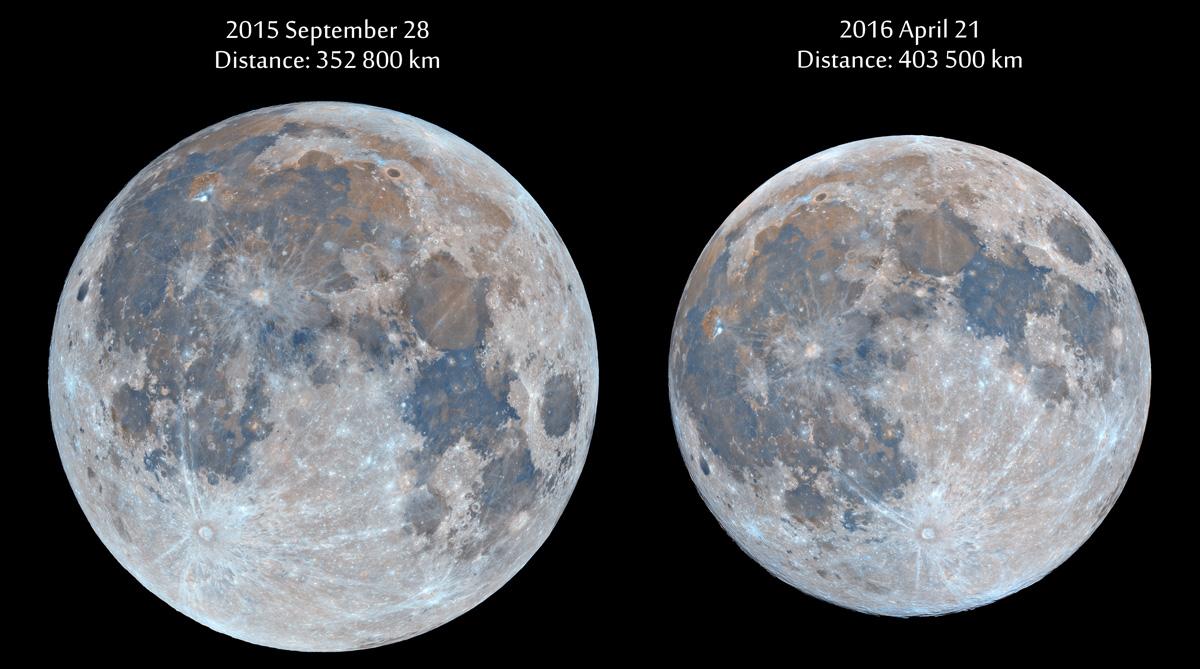 видимые размеры Луны в перигее и в апогее