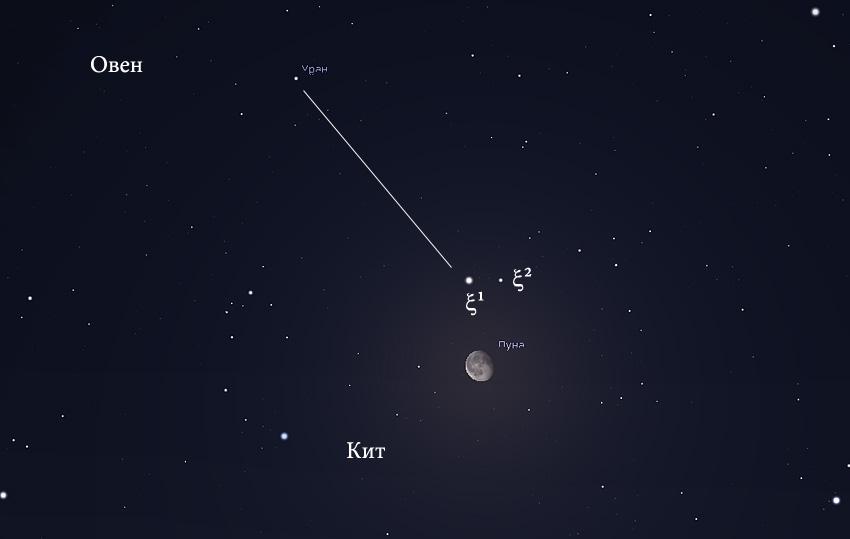 Луна и планета Уран на небе в сентябре 2019 года