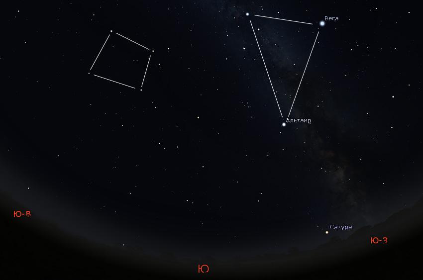 как найти созвездие Водолея на небе