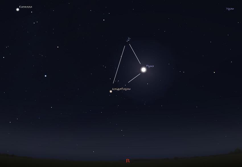 Луна и Плеяды в сентябре 2019 года