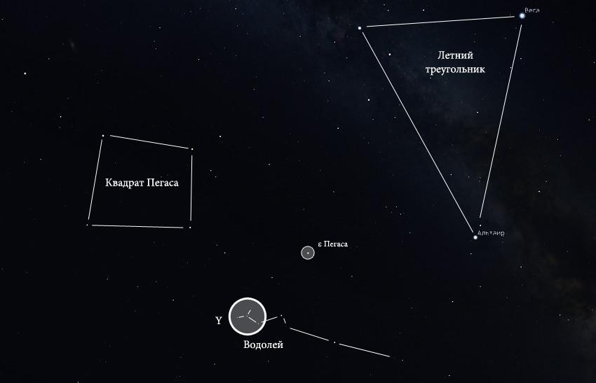 как найти на небе созвездие Водолея