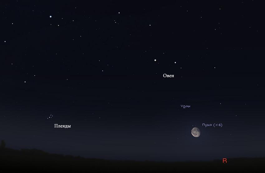 Луна и Уран в сентябре 2019