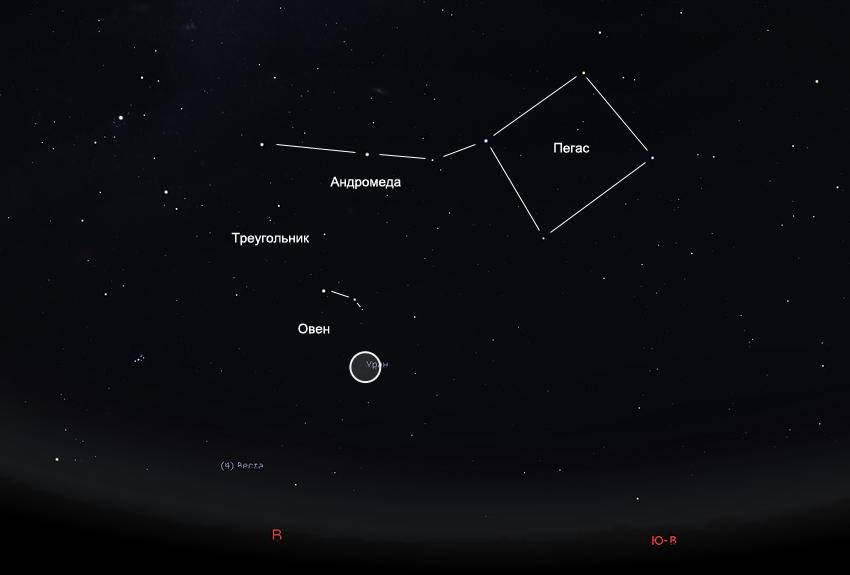 Уран на небе в октябре 2019