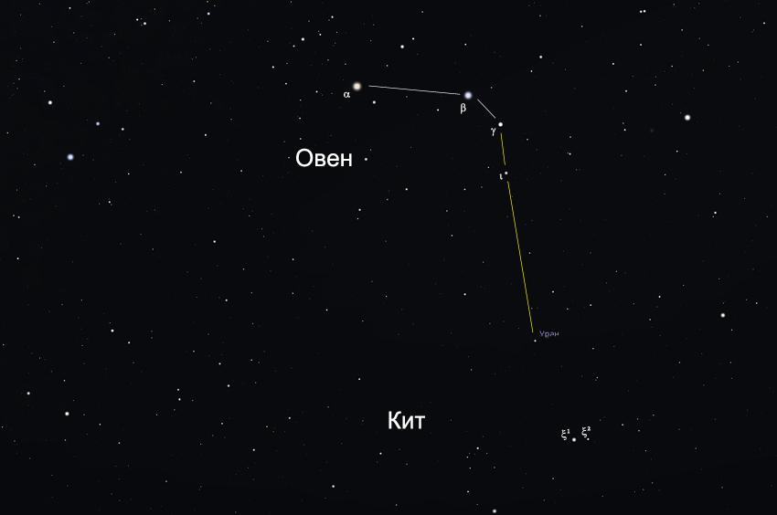 как найти Уран на небе