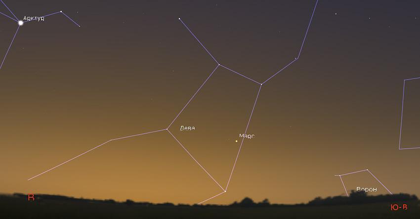 Марс на небе в ноябре 2019 года
