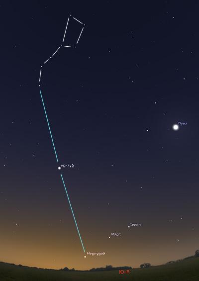 Меркурий в ноябре 2019 года