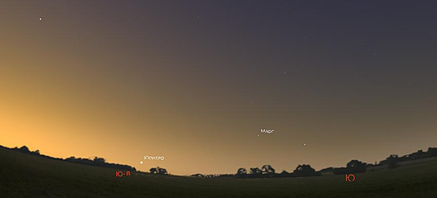 Юпитер на небе в январе 2020 года