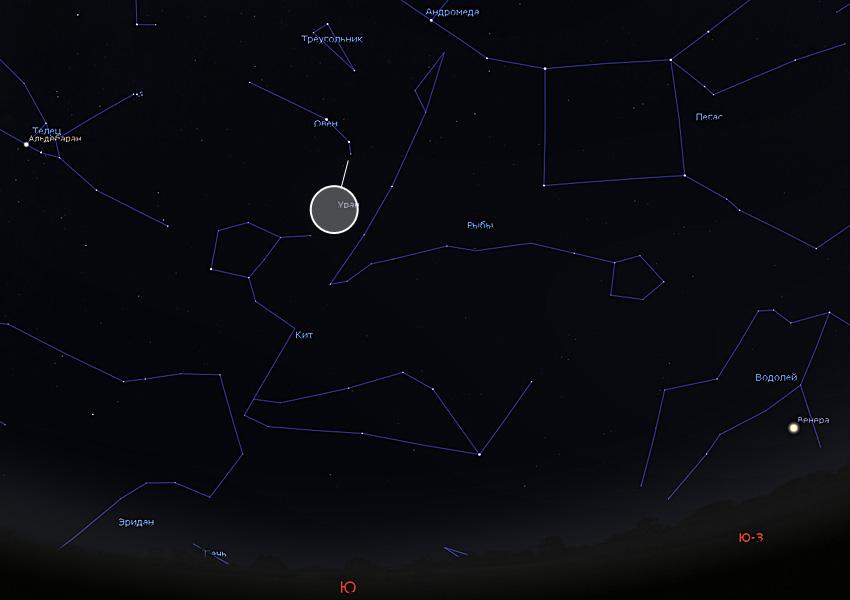 Уран в январе 2020 года