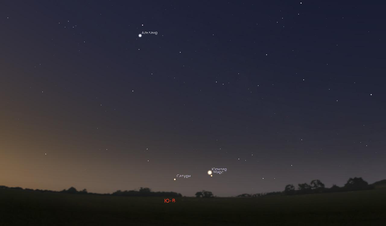 юпитер и марс на небе в марте 2020 года