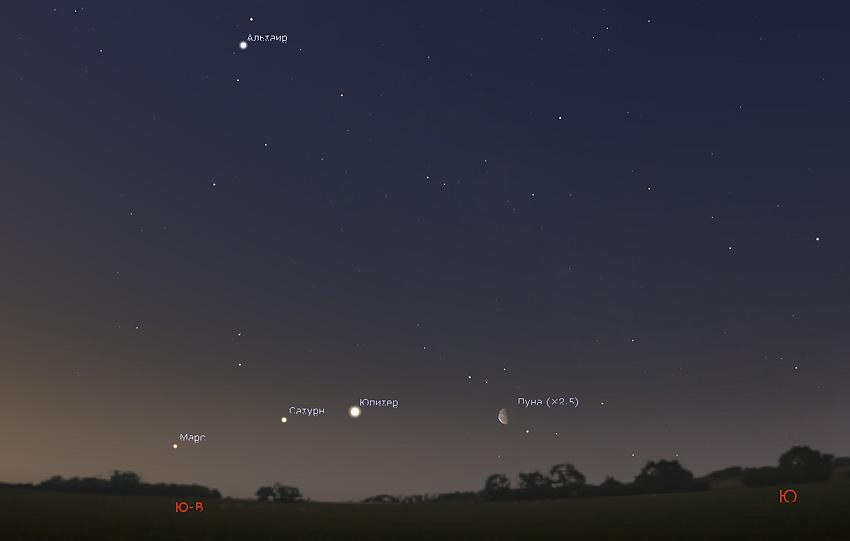 Луна марс юпитер и сатурн на небе в апреле 2020