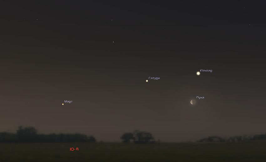 Луна, Юпитер и Сатурн в апреле 2020 года