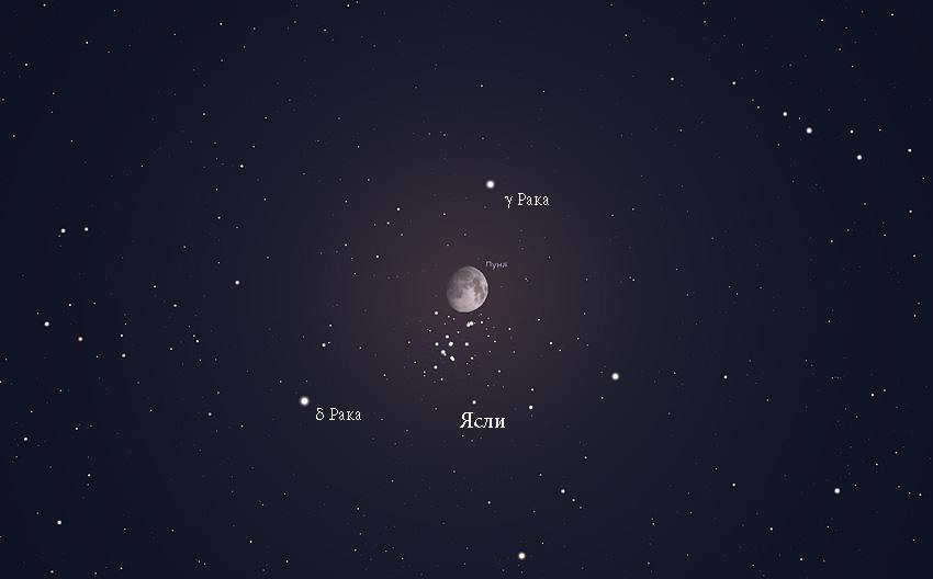 Луна и скопление Улей